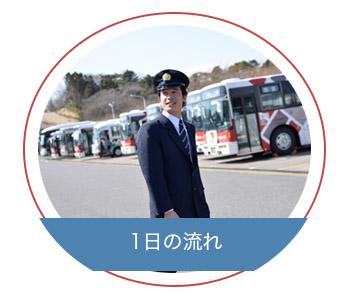 新常磐交通採用バス運転者1日の流れ